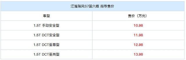 售10.98-13.98万 江淮瑞风S7国六版上市