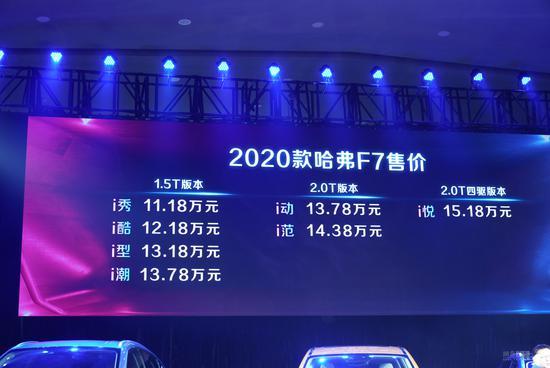 售11.18万起 2020款哈弗F7/F7x正式上市