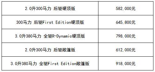 英式格调 至美进阶 全新捷豹F-TYPE焕新上市