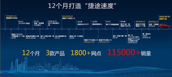 捷途X70S EV上市 补贴后售14.98-16.98万元