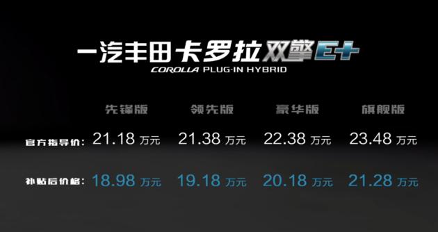最省油卡罗拉双擎E+补贴后售18.98-21.28万元