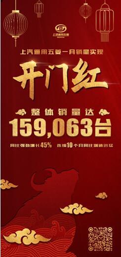 牛!上汽通用五菱1月销量达159,063辆,同比增长45%