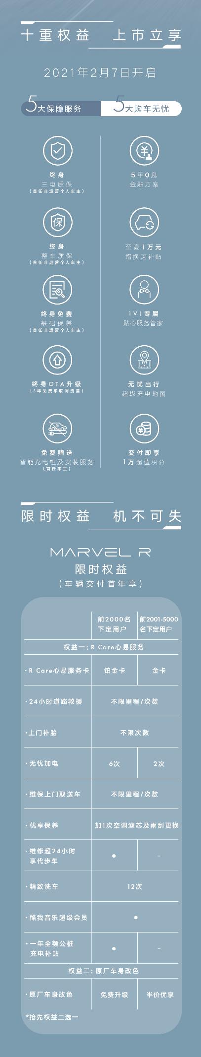 上汽R汽车MARVEL R正式上市,全国统一售价21.98万元起