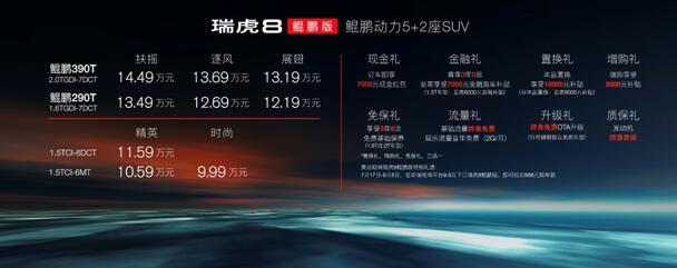 成为冠军  瑞虎8鲲鹏版山东区域上市发布暨向上少年圆梦行动第二季圆满落幕