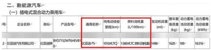 比亚迪F5参数曝光!纯电续航101km 每公里花1毛钱